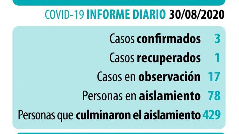 Coronavirus: datos actualizados del domingo 30 de agosto