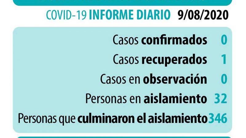 Coronavirus: datos actualizados del domingo 9 de agosto