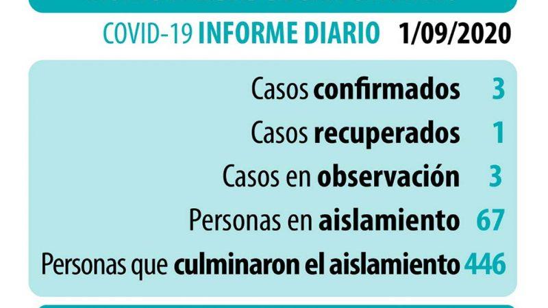 Coronavirus: datos actualizados del martes 1 de septiembre