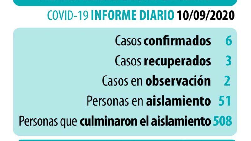 Coronavirus: datos actualizados del jueves 10 de septiembre