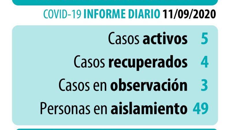 Coronavirus: datos actualizados del viernes 11 de septiembre