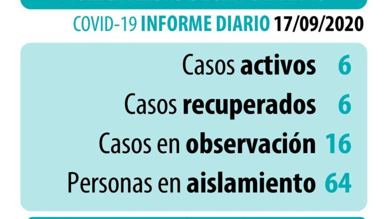 Coronavirus: datos actualizados del jueves 17 de septiembre
