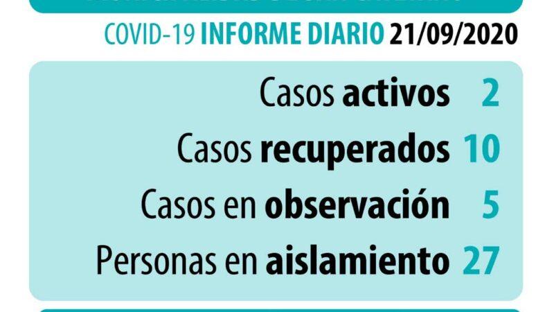 Coronavirus: datos actualizados del lunes 21 de septiembre