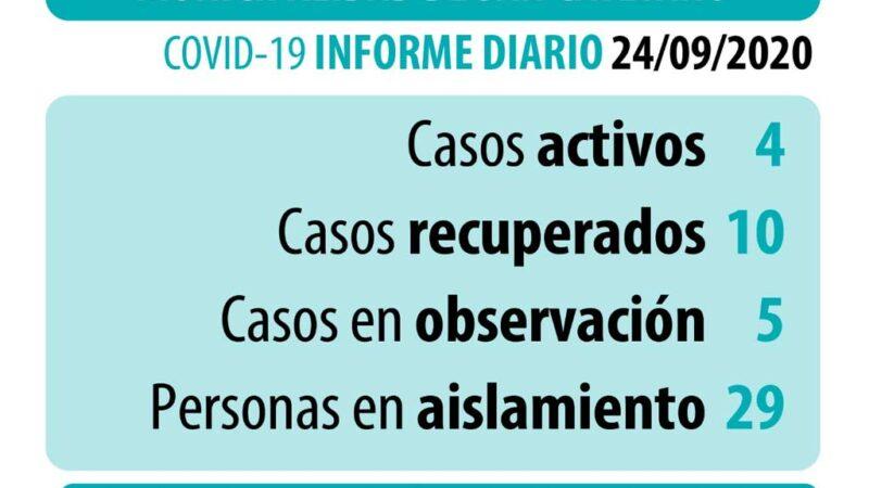 Coronavirus: datos actualizados del jueves 24 de septiembre