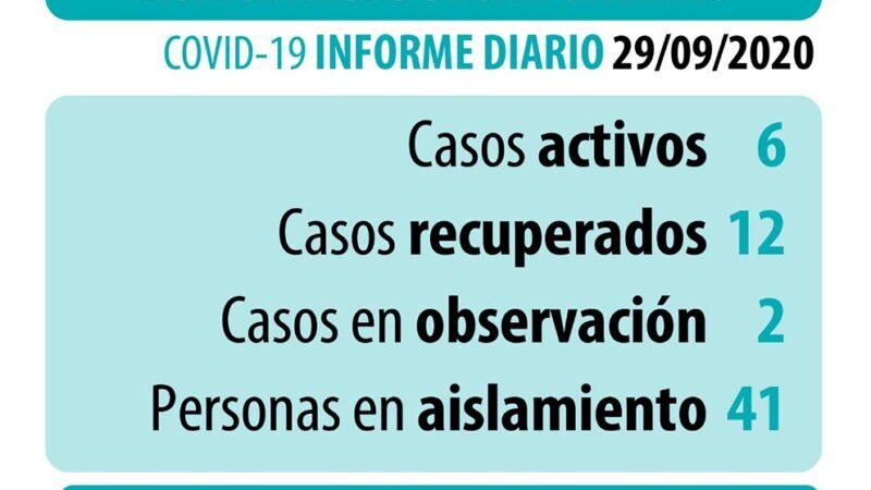 Coronavirus: datos actualizados del martes 29 de septiembre