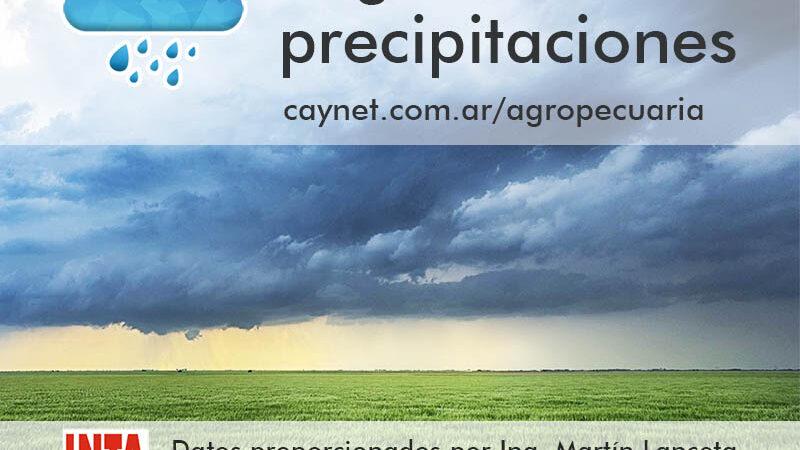 Registro de lluvias en San Cayetano