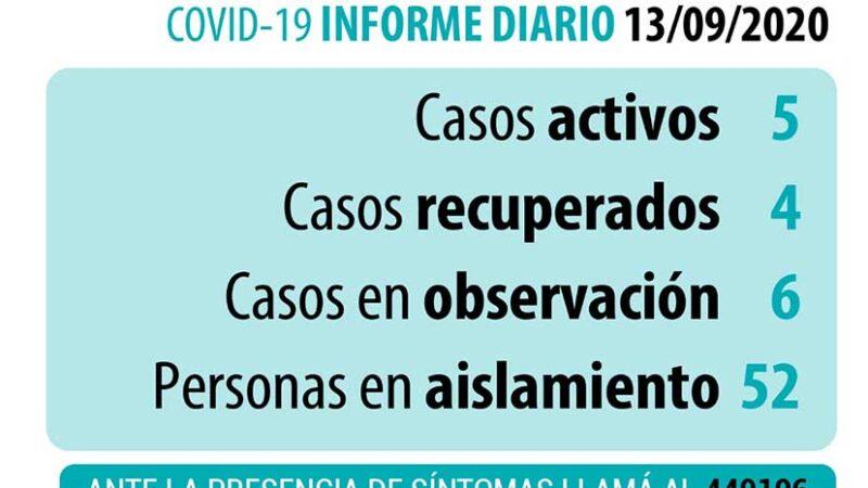 Coronavirus: datos actualizados del domingo 13 de septiembre