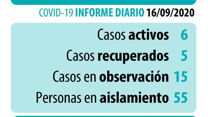 Coronavirus: datos actualizados del miércoles 16 de septiembre