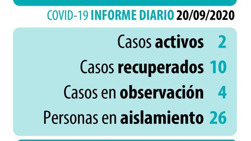 Coronavirus: datos actualizados del domingo 20 de septiembre