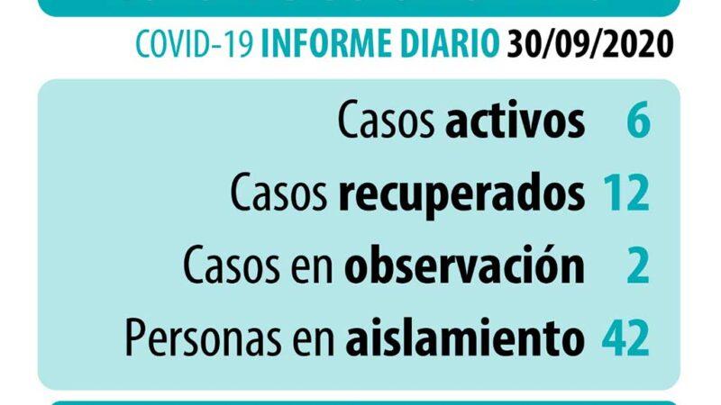 Coronavirus: datos actualizados del miércoles 30 de septiembre