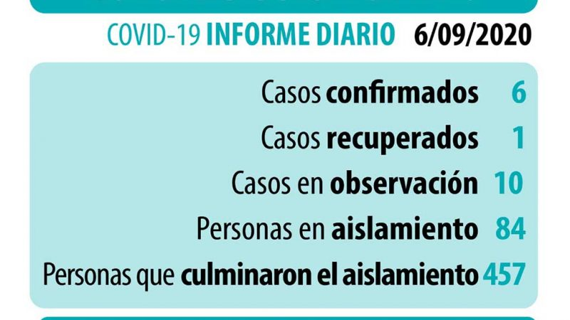 Coronavirus: datos actualizados del domingo 6 de septiembre