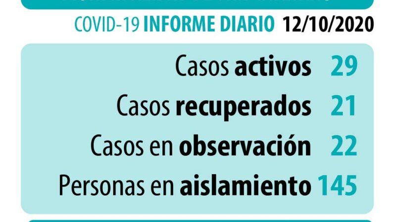 Coronavirus: datos actualizados del lunes 12 de octubre