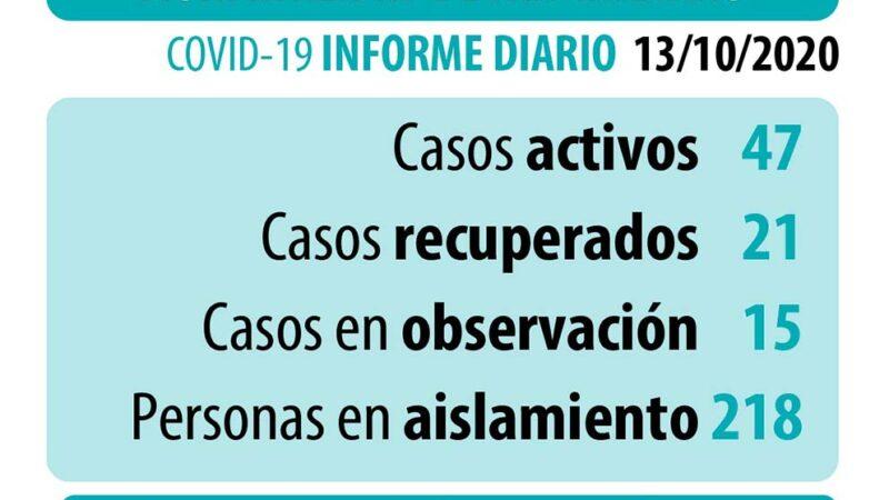 Coronavirus: datos actualizados del martes 13 de octubre