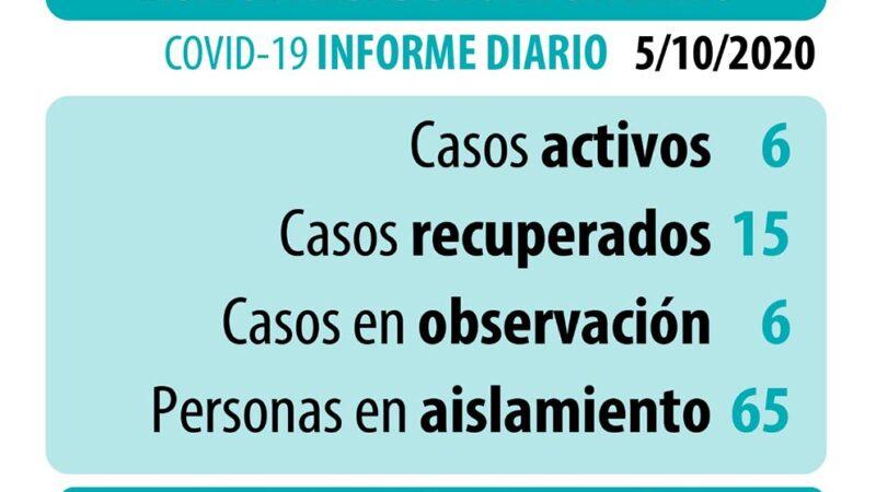 Coronavirus: datos actualizados del lunes 5 de octubre