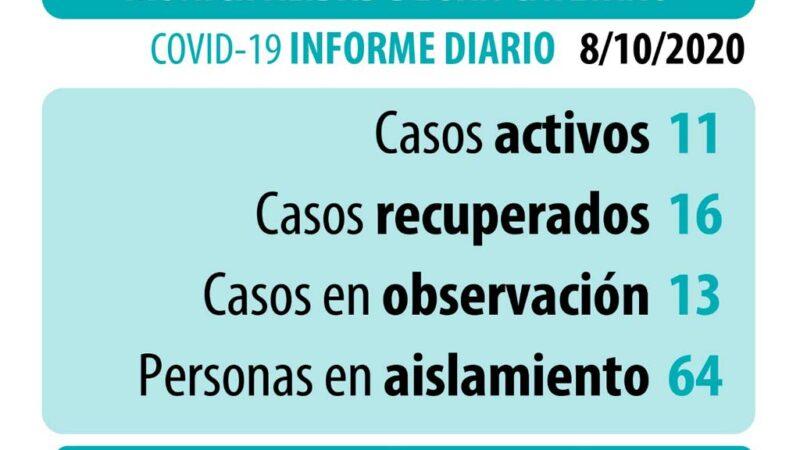 Coronavirus: datos actualizados del jueves 8 de octubre