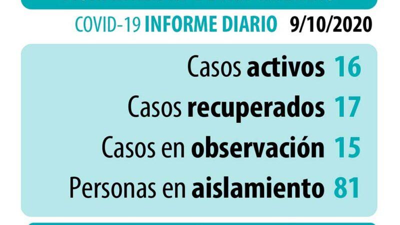 Coronavirus: datos actualizados del viernes 9 de octubre