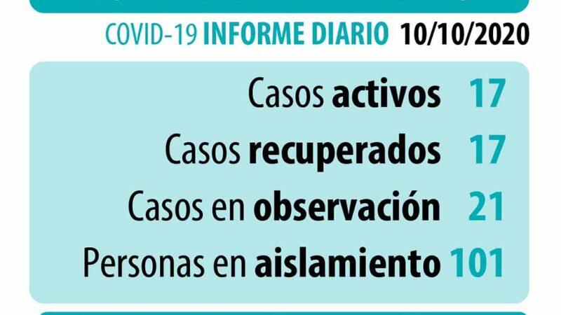 Coronavirus: datos actualizados del sábado 10 de octubre