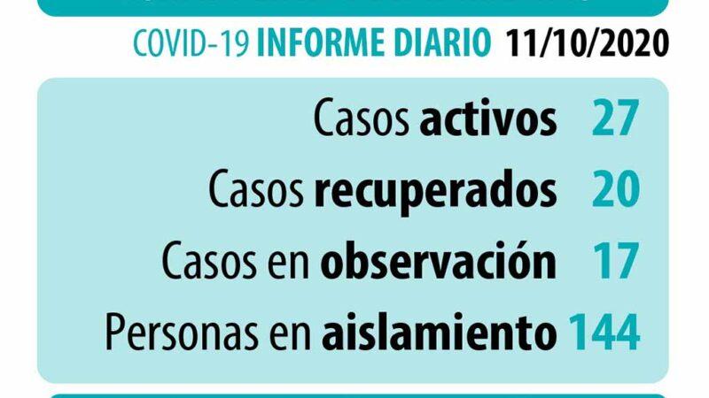 Coronavirus: datos actualizados del domingo 11 de octubre