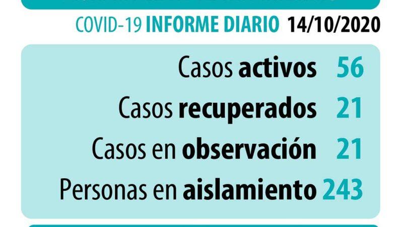 Coronavirus: datos actualizados del miércoles 14 de octubre