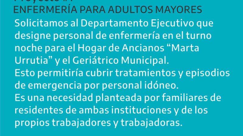 Décima segunda sesión ordinaria del HCD: proyectos del bloque Unidad Peronista